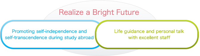 Realize a Bright Future
